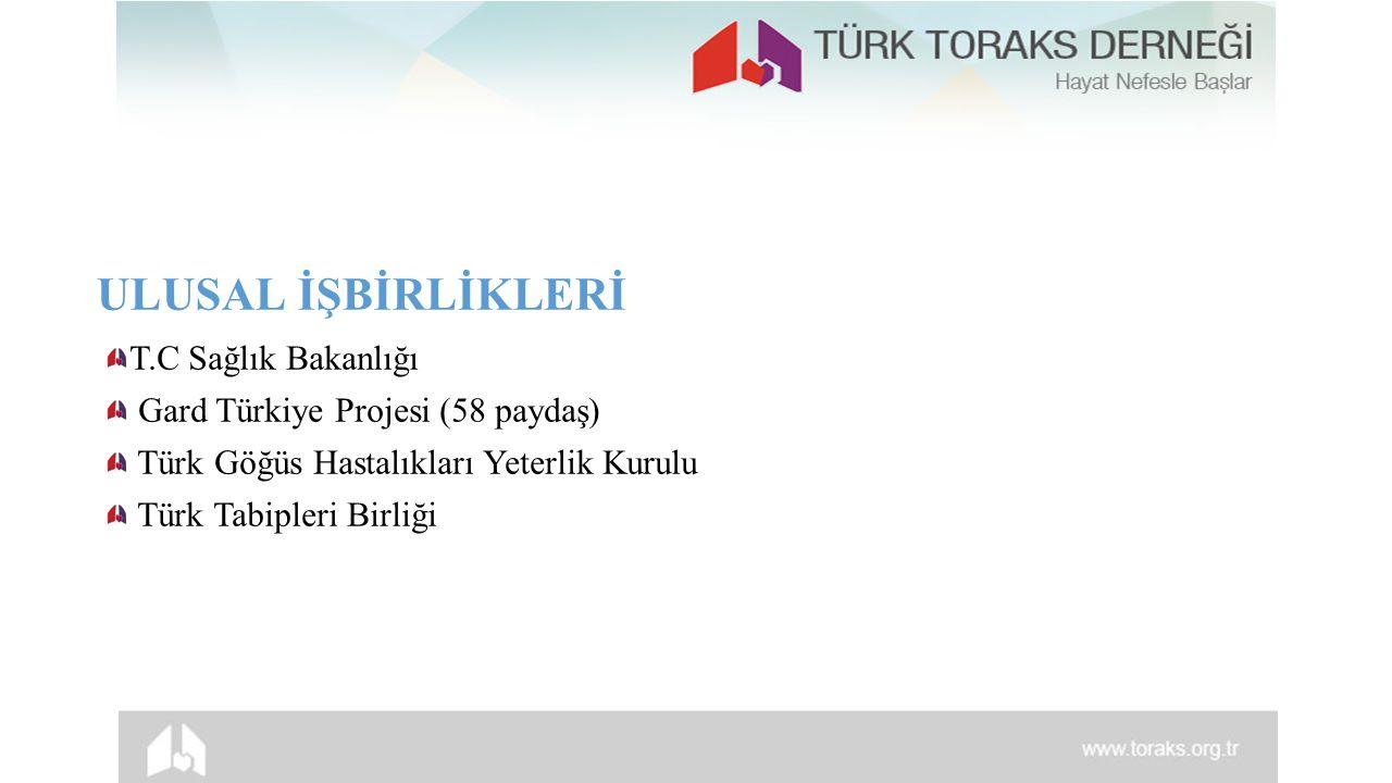 ULUSAL İŞBİRLİKLERİ T.C Sağlık Bakanlığı Gard Türkiye Projesi (58 paydaş) Türk Göğüs Hastalıkları Yeterlik Kurulu Türk Tabipleri Birliği