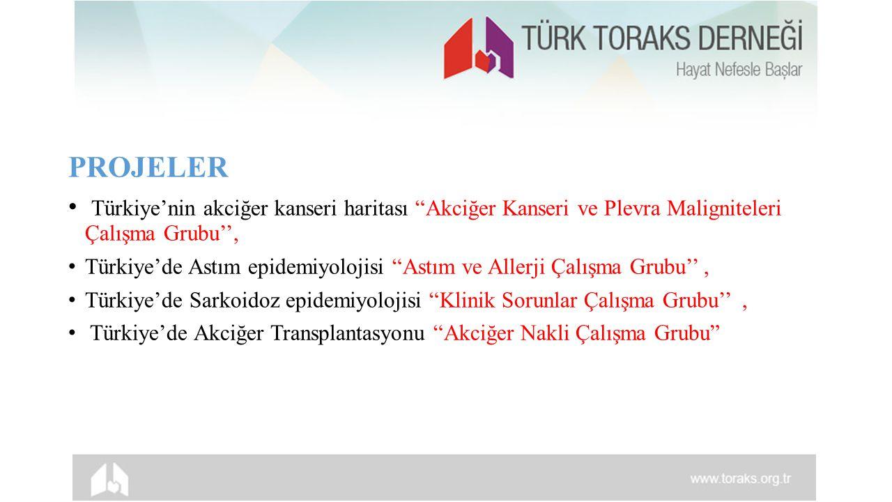 PROJELER Türkiye'nin akciğer kanseri haritası Akciğer Kanseri ve Plevra Maligniteleri Çalışma Grubu'', Türkiye'de Astım epidemiyolojisi Astım ve Allerji Çalışma Grubu'', Türkiye'de Sarkoidoz epidemiyolojisi Klinik Sorunlar Çalışma Grubu'', Türkiye'de Akciğer Transplantasyonu Akciğer Nakli Çalışma Grubu