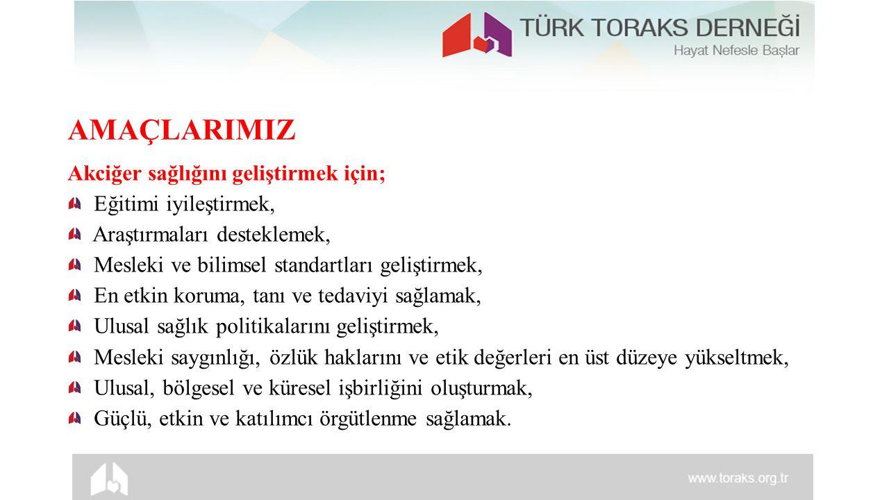 ÖRGÜTÜMÜZ Türkiye çapındaki 15 şube, 81 il temsilcisi, 18 çalışma grubu 3800 üyesi ile Solunum hastalıkları alanında Türkiye'nin en büyük uzmanlık örgütü