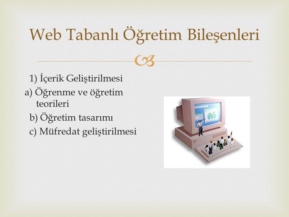  Web Tabanlı Öğretim Bileşenleri 1) İçerik Geliştirilmesi a) Öğrenme ve öğretim teorileri b) Öğretim tasarımı c) Müfredat geliştirilmesi