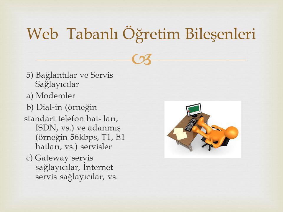  Web Tabanlı Öğretim Bileşenleri 5) Bağlantılar ve Servis Sağlayıcılar a) Modemler b) Dial-in (örneğin standart telefon hat- ları, ISDN, vs.) ve adanmış (örneğin 56kbps, T1, E1 hatları, vs.) servisler c) Gateway servis sağlayıcılar, İnternet servis sağlayıcılar, vs.