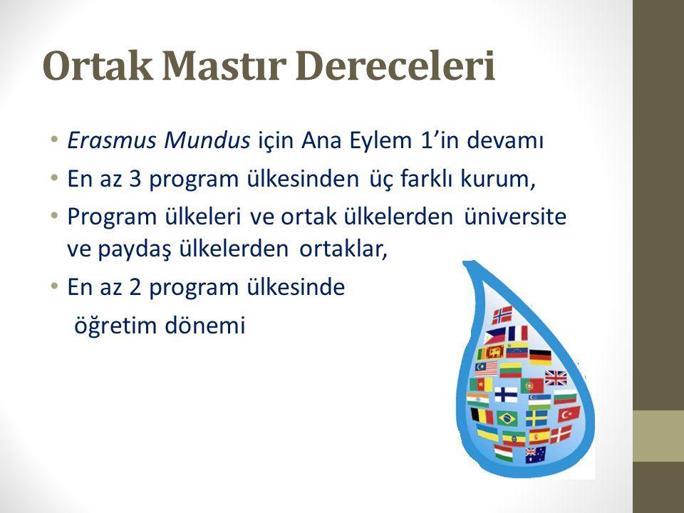 Ortak Mastır Dereceleri Erasmus Mundus için Ana Eylem 1'in devamı En az 3 program ülkesinden üç farklı kurum, Program ülkeleri ve ortak ülkelerden üni