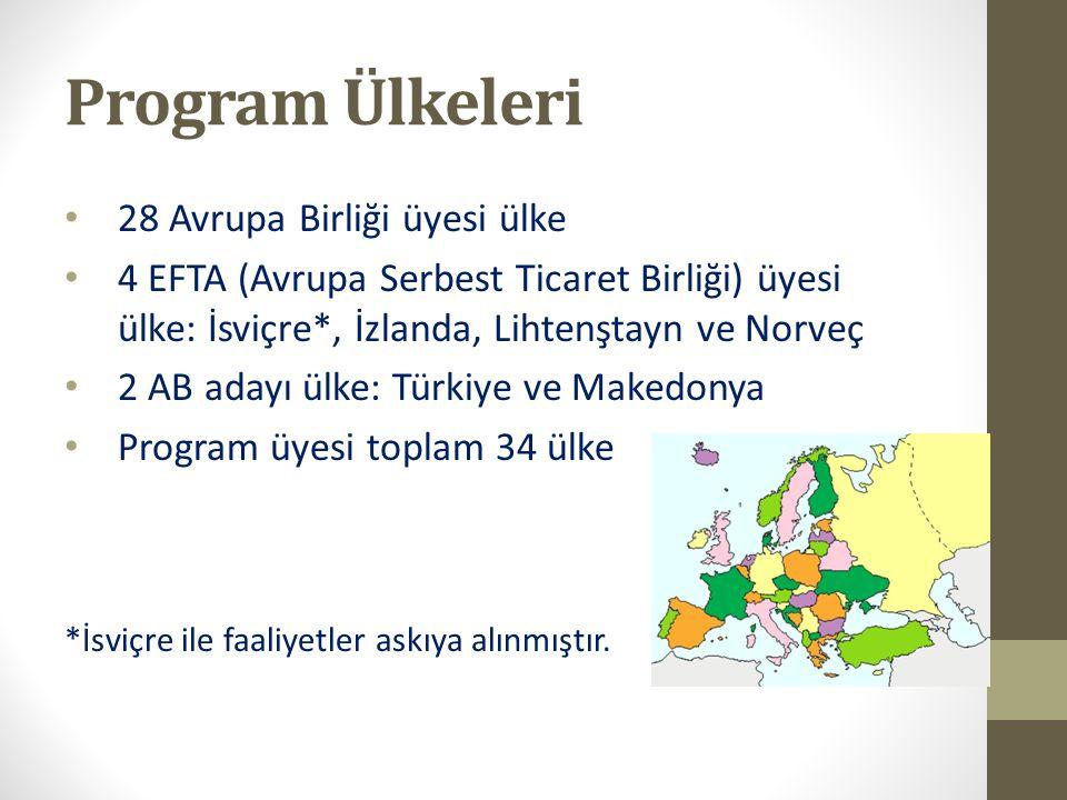Program Ülkeleri 28 Avrupa Birliği üyesi ülke 4 EFTA (Avrupa Serbest Ticaret Birliği) üyesi ülke: İsviçre*, İzlanda, Lihtenştayn ve Norveç 2 AB adayı