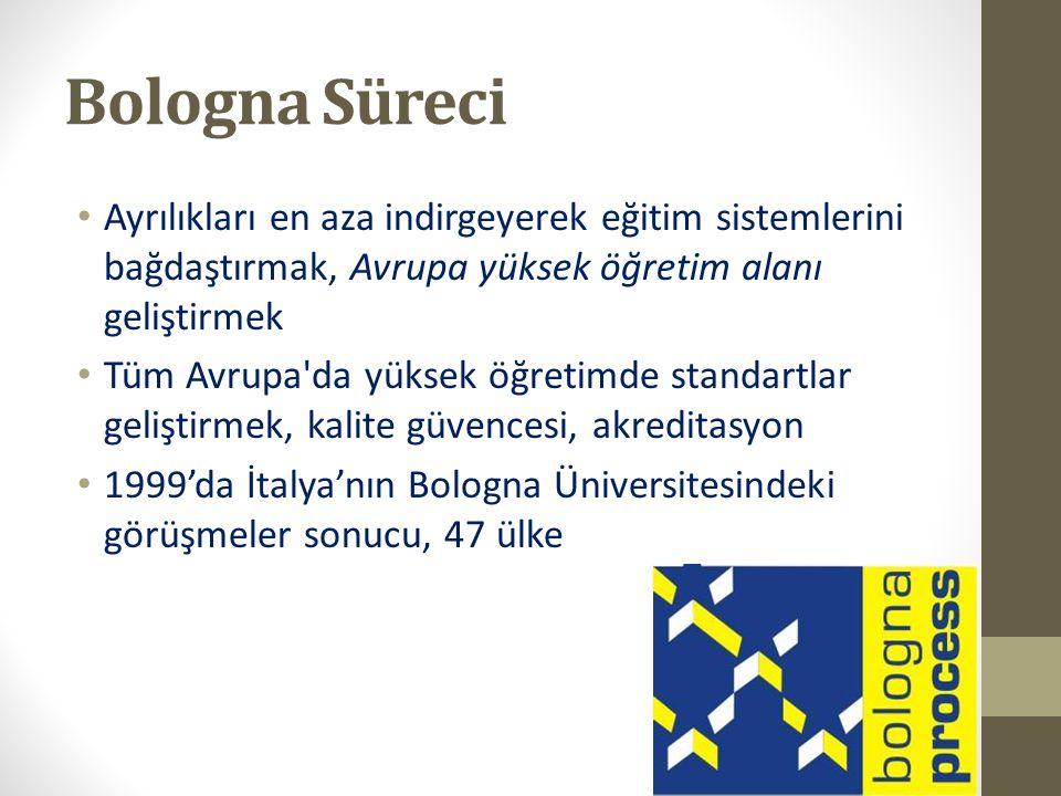 Bologna Süreci Ayrılıkları en aza indirgeyerek eğitim sistemlerini bağdaştırmak, Avrupa yüksek öğretim alanı geliştirmek Tüm Avrupa'da yüksek öğretimd