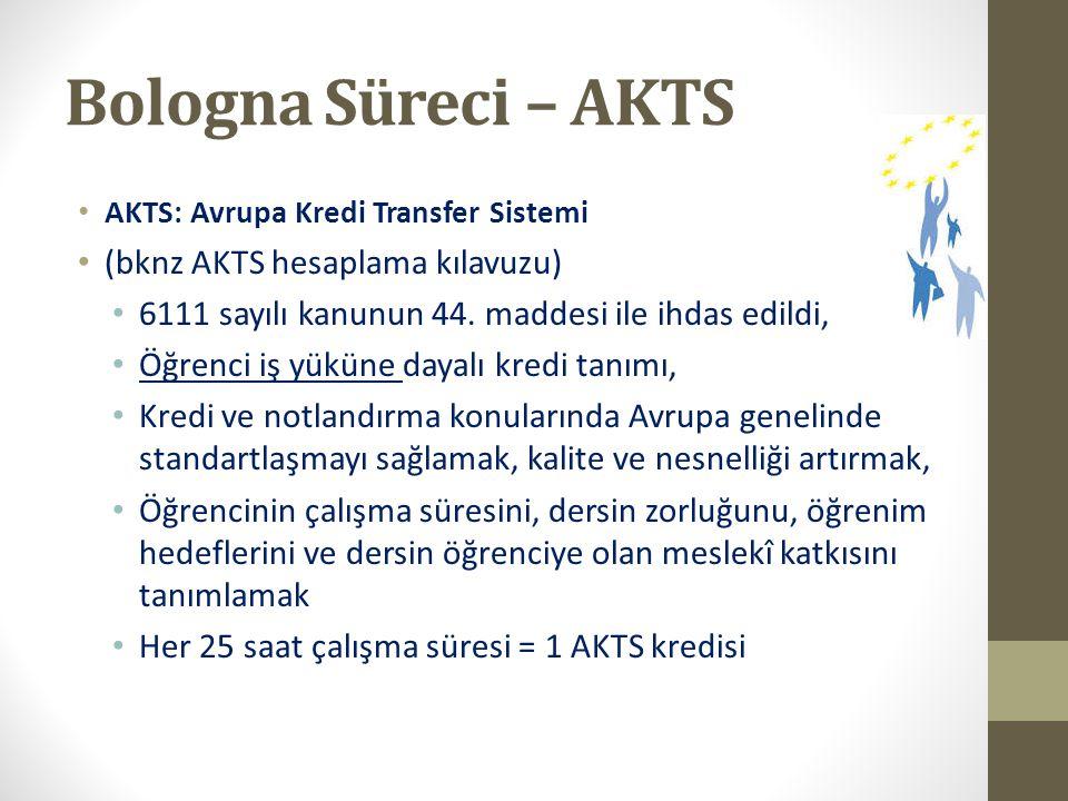 Bologna Süreci – AKTS AKTS: Avrupa Kredi Transfer Sistemi (bknz AKTS hesaplama kılavuzu) 6111 sayılı kanunun 44. maddesi ile ihdas edildi, Öğrenci iş