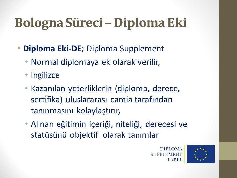 Bologna Süreci – Diploma Eki Diploma Eki-DE; Diploma Supplement Normal diplomaya ek olarak verilir, İngilizce Kazanılan yeterliklerin (diploma, derece