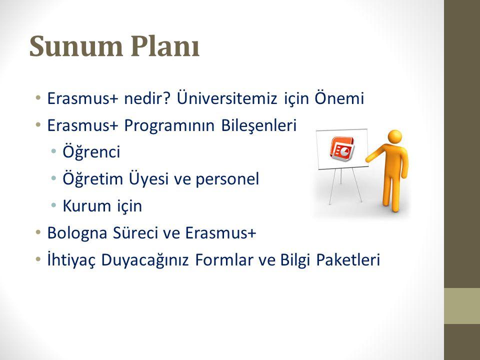 Sunum Planı Erasmus+ nedir? Üniversitemiz için Önemi Erasmus+ Programının Bileşenleri Öğrenci Öğretim Üyesi ve personel Kurum için Bologna Süreci ve E