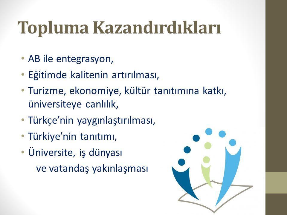 Topluma Kazandırdıkları AB ile entegrasyon, Eğitimde kalitenin artırılması, Turizme, ekonomiye, kültür tanıtımına katkı, üniversiteye canlılık, Türkçe