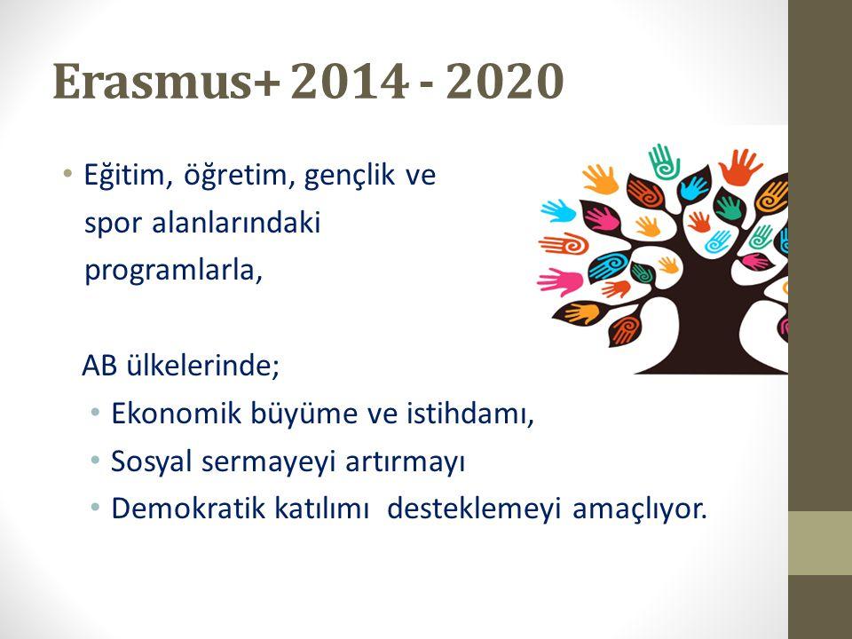 Erasmus+ 2014 - 2020 Eğitim, öğretim, gençlik ve spor alanlarındaki programlarla, AB ülkelerinde; Ekonomik büyüme ve istihdamı, Sosyal sermayeyi artır