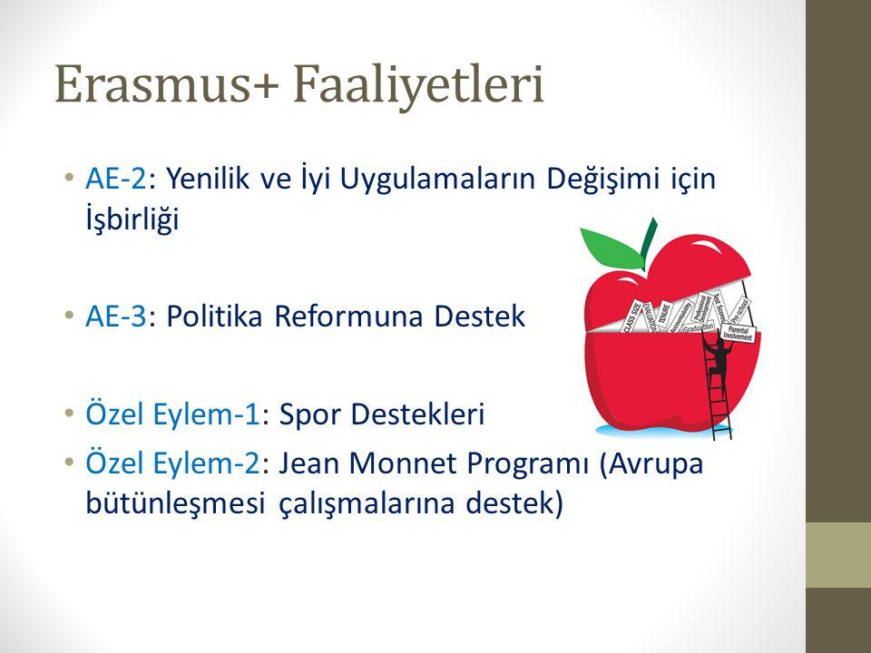 Erasmus+ Faaliyetleri AE-2: Yenilik ve İyi Uygulamaların Değişimi için İşbirliği AE-3: Politika Reformuna Destek Özel Eylem-1: Spor Destekleri Özel Ey