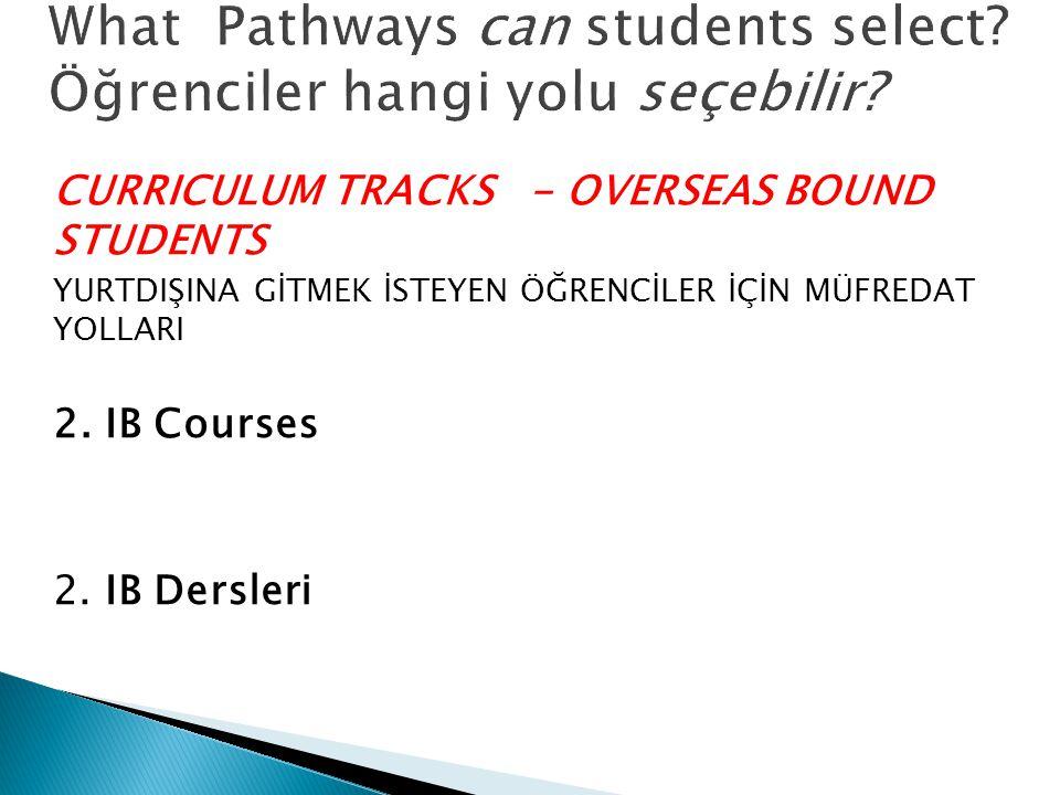 CURRICULUM TRACKS - OVERSEAS BOUND STUDENTS YURTDIŞINA GİTMEK İSTEYEN ÖĞRENCİLER İÇİN MÜFREDAT YOLLARI 2.