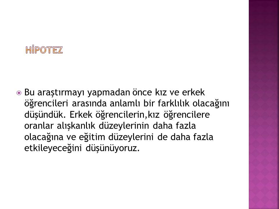  Melikşah Üniversitesi öğrencilerinden farklı fakültelerde okuyan 20 kız 20 erkek öğrenciye random atanarak uygulanmıştır.