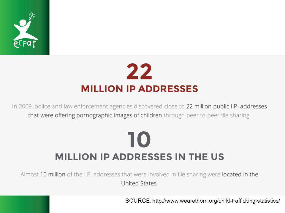 SOURCE: http://www.wearethorn.org/child-trafficking-statistics/