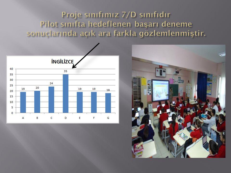  BİLİŞİM TEKNOLOJİLERİ  Netbooklar öğrencilere dağıtıldı.