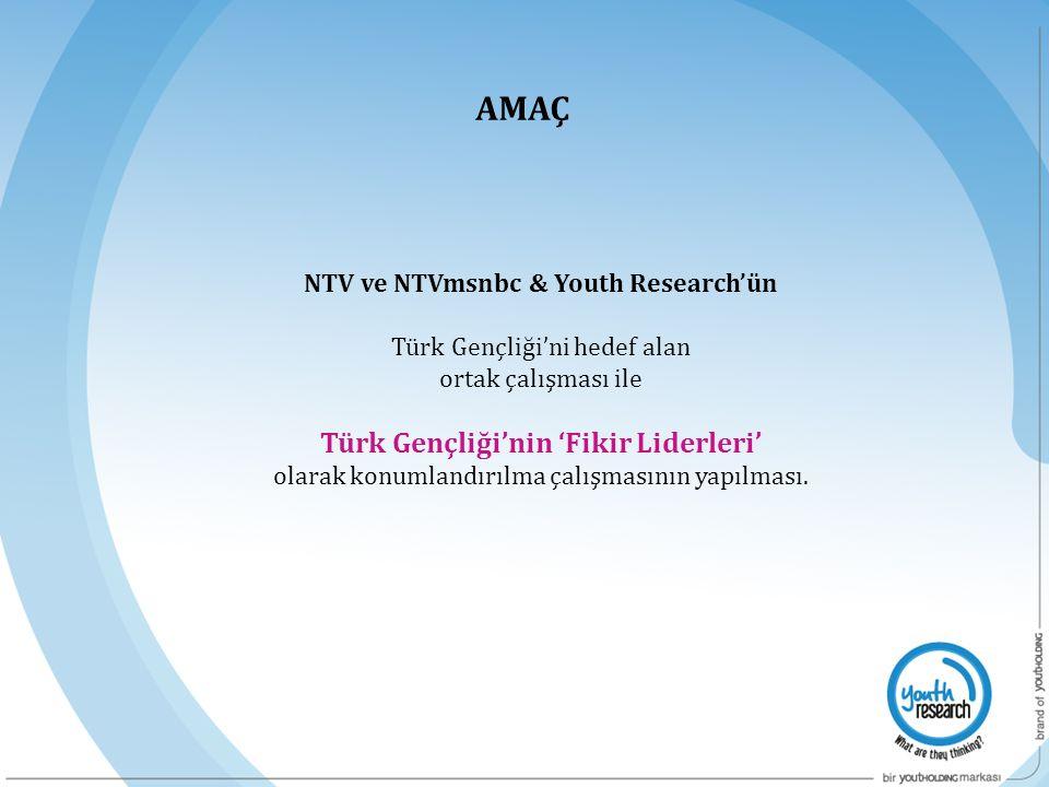 AMAÇ NTV ve NTVmsnbc & Youth Research'ün Türk Gençliği'ni hedef alan ortak çalışması ile Türk Gençliği'nin 'Fikir Liderleri' olarak konumlandırılma ça