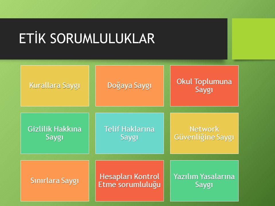 ETİK SORUMLULUKLAR Kurallara Saygı Doğaya Saygı Okul Toplumuna Saygı Gizlilik Hakkına Saygı Telif Haklarına Saygı Network Güvenliğine Saygı Sınırlara Saygı Hesapları Kontrol Etme sorumluluğu Yazılım Yasalarına Saygı