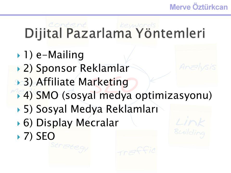  1) e-Mailing  2) Sponsor Reklamlar  3) Affiliate Marketing  4) SMO (sosyal medya optimizasyonu)  5) Sosyal Medya Reklamları  6) Display Mecrala