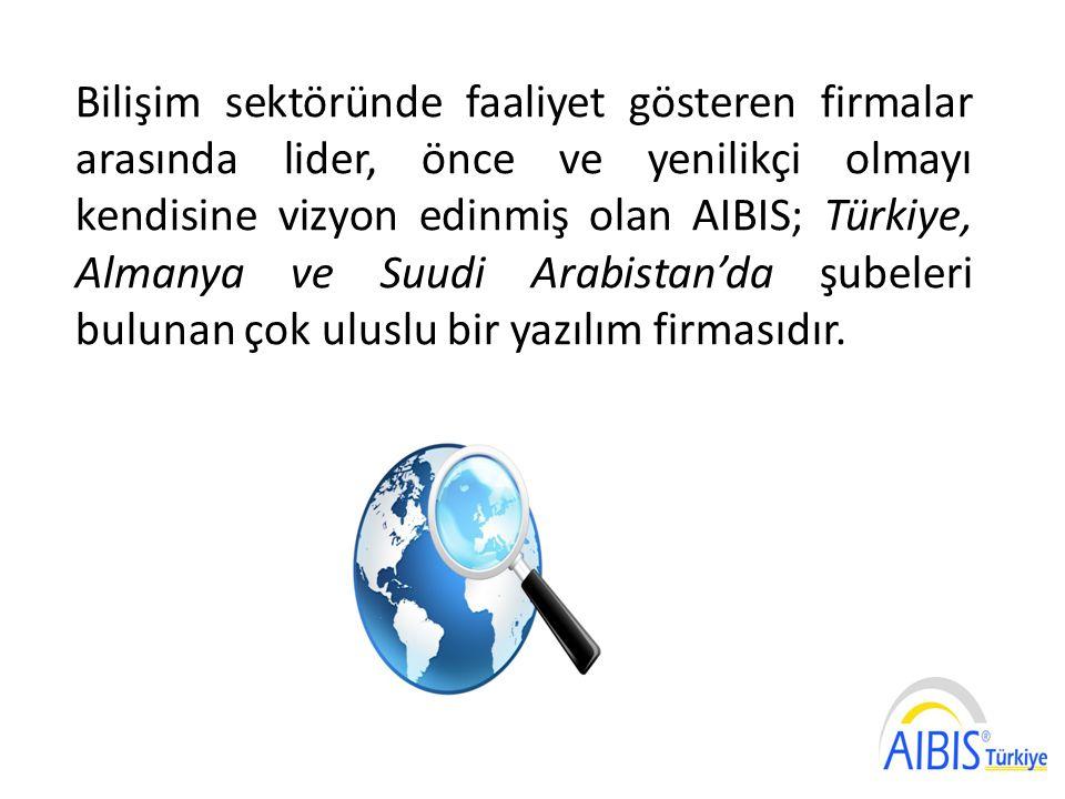 1997'de Almanya'da kurulan AIBIS, 2011'den beri Türkiye'de ve 2012'den beri Arabistan'da faaliyetlerini sürdürmektedir.
