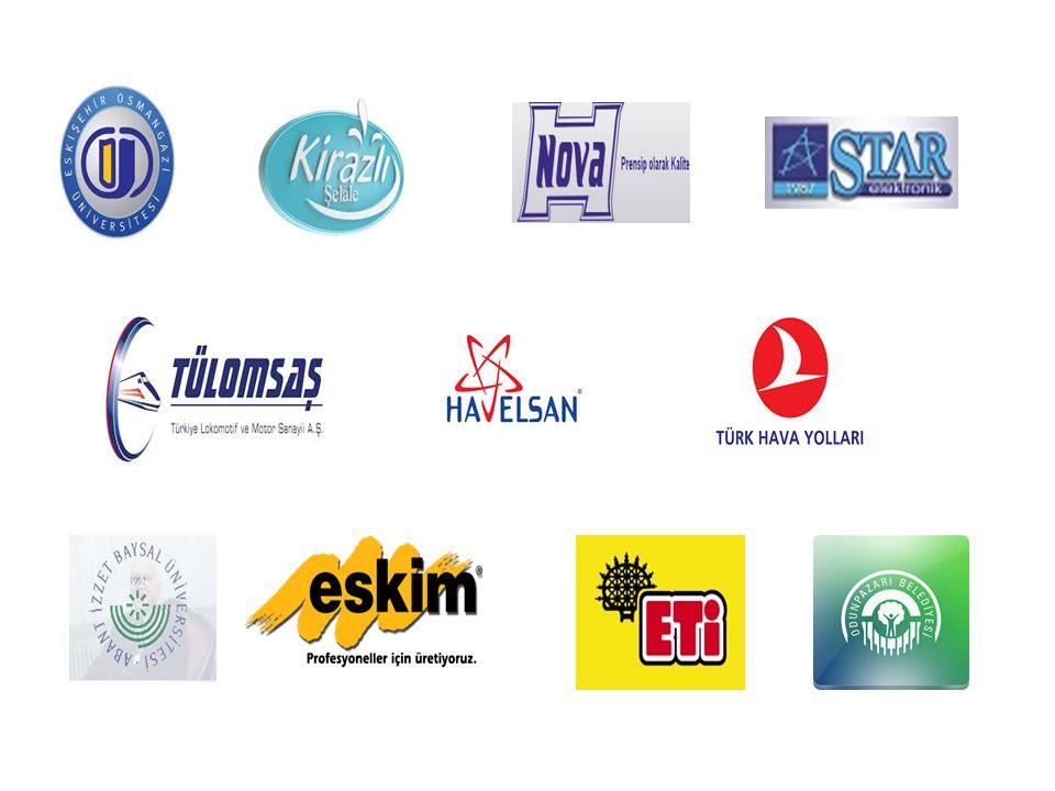 Ürün Rotalama ile Üretim Planlarının süreleri tespit edilir.