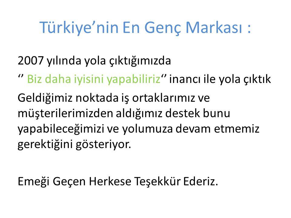 Türkiye'nin En Genç Markası : 2007 yılında yola çıktığımızda '' Biz daha iyisini yapabiliriz'' inancı ile yola çıktık Geldiğimiz noktada iş ortaklarım