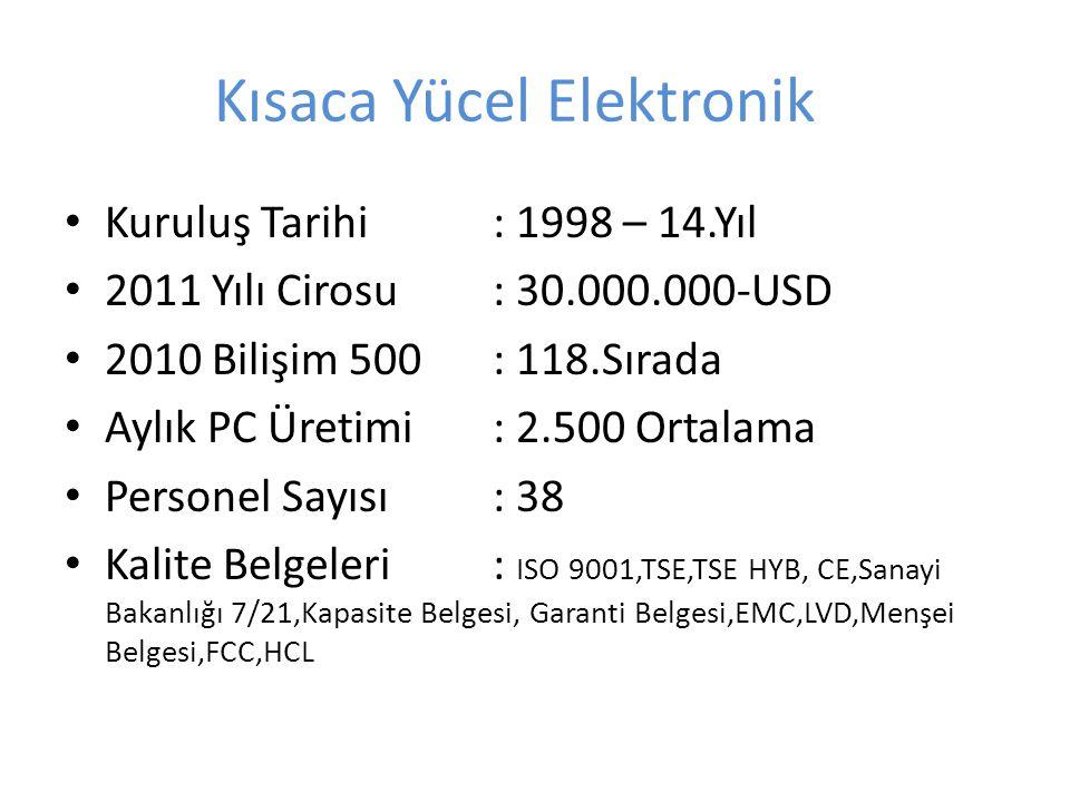 Kısaca Yücel Elektronik Kuruluş Tarihi: 1998 – 14.Yıl 2011 Yılı Cirosu: 30.000.000-USD 2010 Bilişim 500 : 118.Sırada Aylık PC Üretimi: 2.500 Ortalama