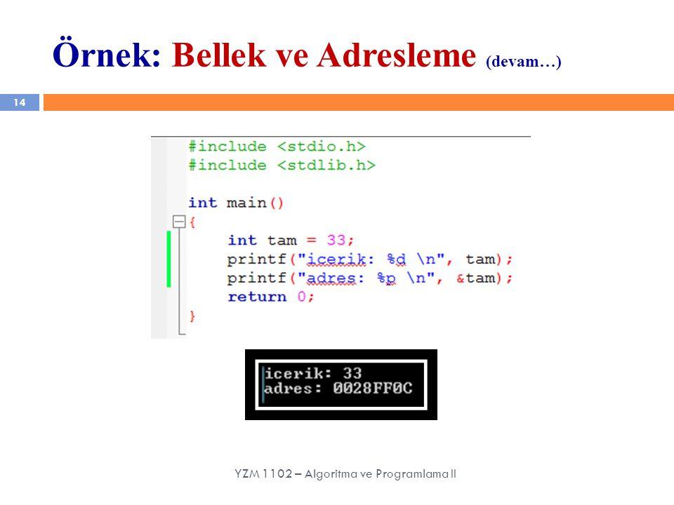 Örnek: Bellek ve Adresleme (devam…) 14 YZM 1102 – Algoritma ve Programlama II