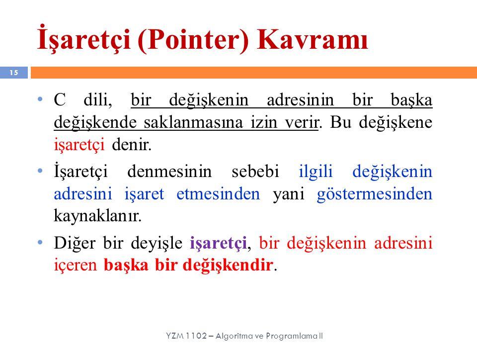 İşaretçi (Pointer) Kavramı 15 C dili, bir değişkenin adresinin bir başka değişkende saklanmasına izin verir.
