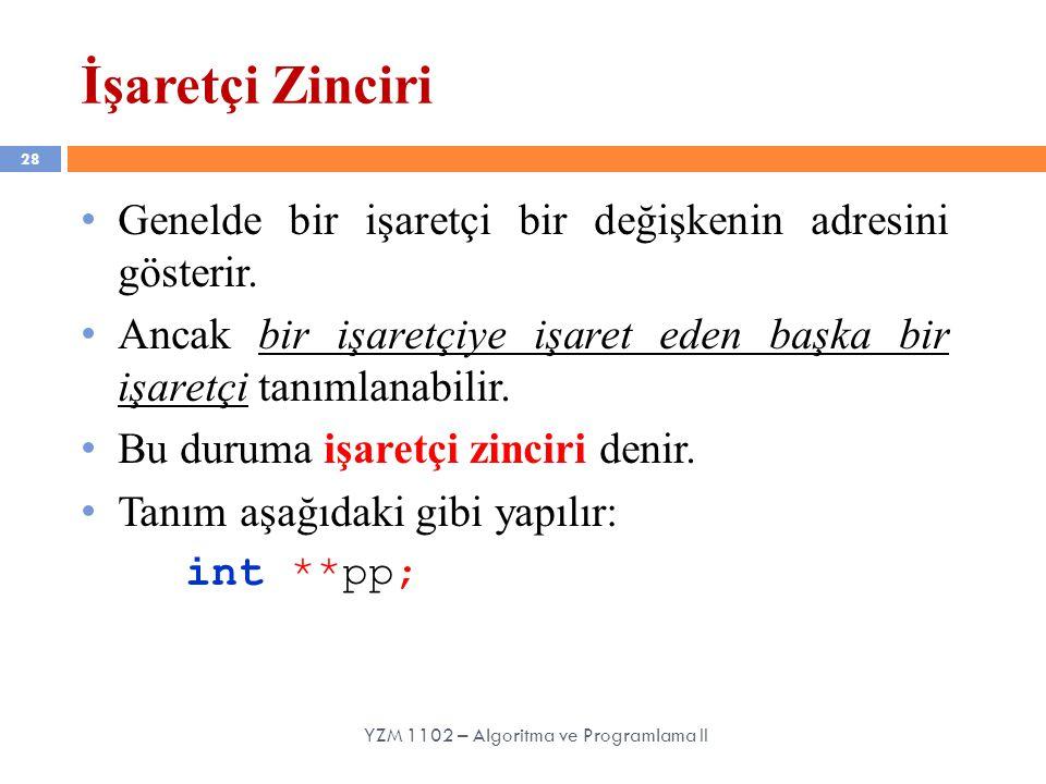 İşaretçi Zinciri 28 YZM 1102 – Algoritma ve Programlama II Genelde bir işaretçi bir değişkenin adresini gösterir.