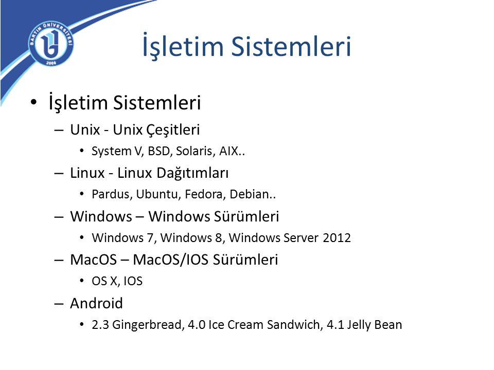 İşletim Sistemleri – Unix - Unix Çeşitleri System V, BSD, Solaris, AIX.. – Linux - Linux Dağıtımları Pardus, Ubuntu, Fedora, Debian.. – Windows – Wind