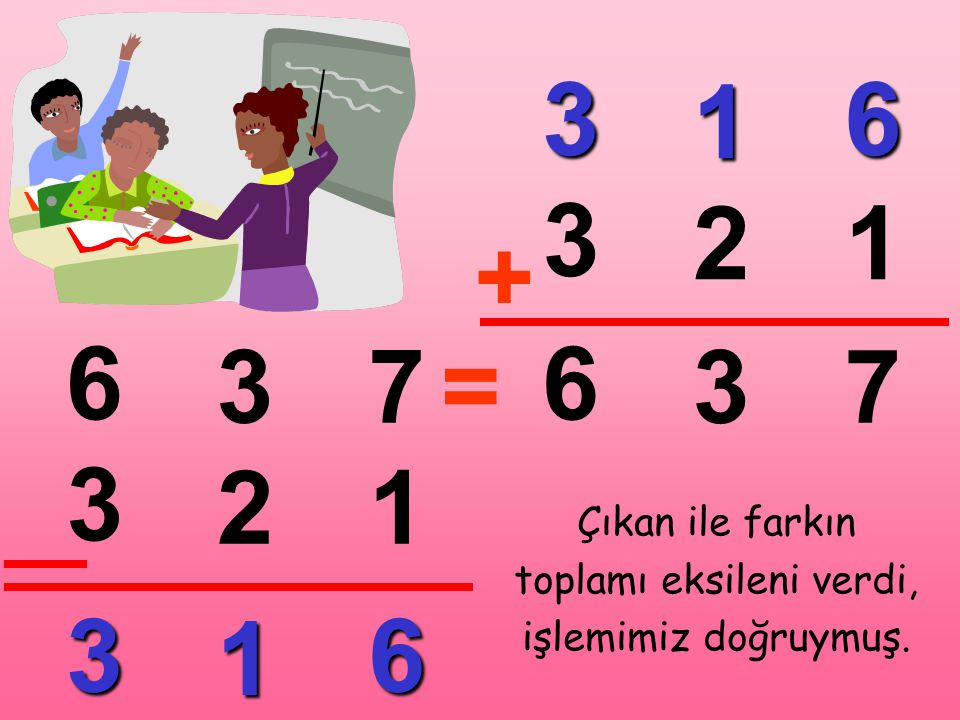 6 37 3 21 3 1 6 Çıkan ile farkın toplamı eksileni verdi, işlemimiz doğruymuş. + 6 37 3 21 3 1 6 =