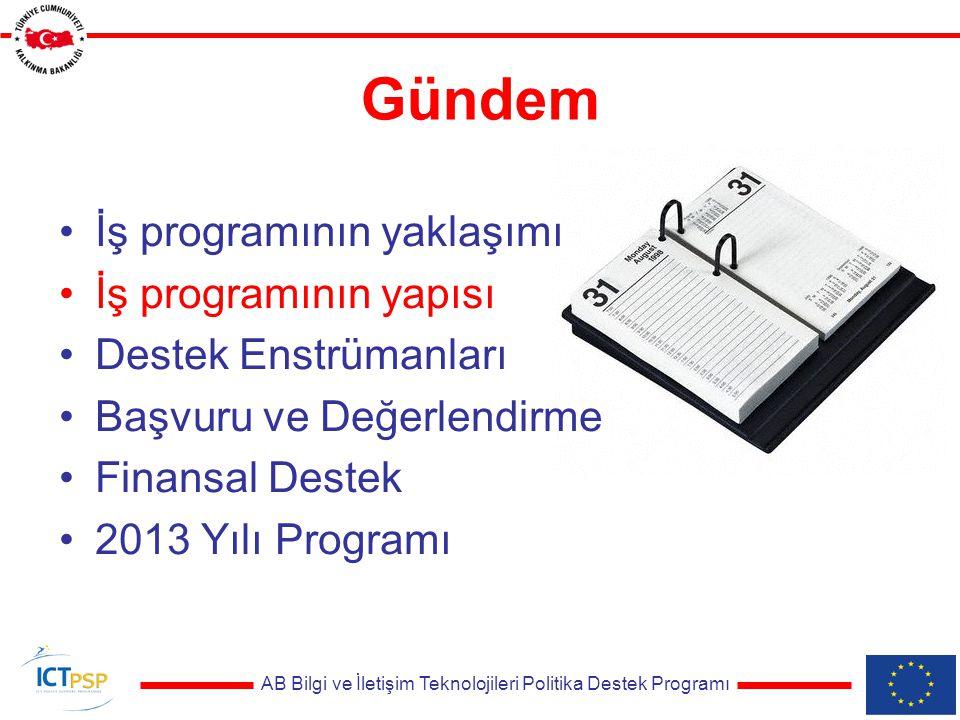 AB Bilgi ve İletişim Teknolojileri Politika Destek Programı Tematik Ağlar - Minimum 7 farklı ülkeden 7 bağımsız paydaş - Açık ağ - 18 - 36 ay - Her bir ağ için 500 bin - 1 Milyon € Komisyon yardımı (%100 destek)