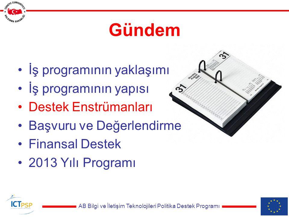 AB Bilgi ve İletişim Teknolojileri Politika Destek Programı Tema 4.
