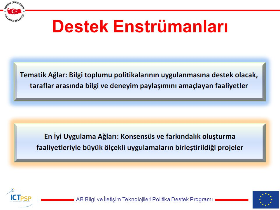 AB Bilgi ve İletişim Teknolojileri Politika Destek Programı İletişim Kanalları Ulusal irtibat noktaları (NCP) Internet sayfası –Ön bilgi: www.bilgitoplumu.gov.tr/ictpsp.aspx www.bilgitoplumu.gov.tr/ictpsp.aspx –Detaylı bilgi: http://ec.europa.eu/digital-agenda/en/ict-policy- support-programme http://ec.europa.eu/digital-agenda/en/ict-policy- support-programme Ideal-Ist: http://www.ideal-ist.eu/partner-search/pssearch http://www.ideal-ist.eu/partner-search/pssearch Dış bağlantılar