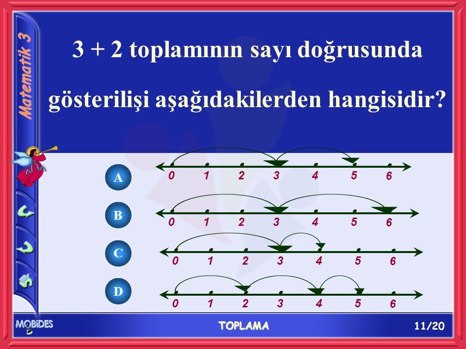 11/20 TOPLAMA A B C D 3 + 2 toplamının sayı doğrusunda gösterilişi aşağıdakilerden hangisidir.