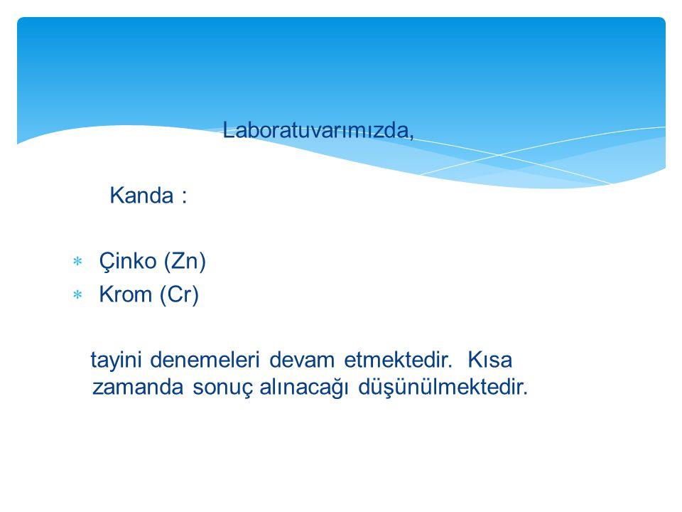 Laboratuvarımızda, Kanda :  Çinko (Zn)  Krom (Cr) tayini denemeleri devam etmektedir. Kısa zamanda sonuç alınacağı düşünülmektedir.