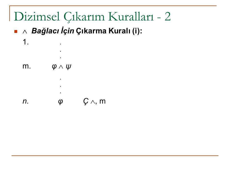 Dizimsel Çıkarım Kuralları - 2  Bağlacı İçin Çıkarma Kuralı (i): 1... m. φ  ψ. n. φ Ç , m