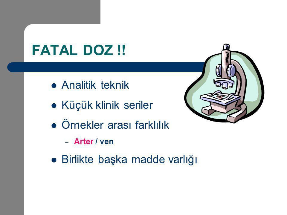 FATAL DOZ !! Analitik teknik Küçük klinik seriler Örnekler arası farklılık – Arter / ven Birlikte başka madde varlığı