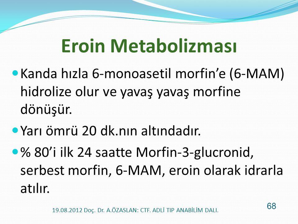 Eroin Metabolizması Kanda hızla 6-monoasetil morfin'e (6-MAM) hidrolize olur ve yavaş yavaş morfine dönüşür. Yarı ömrü 20 dk.nın altındadır. % 80'i il