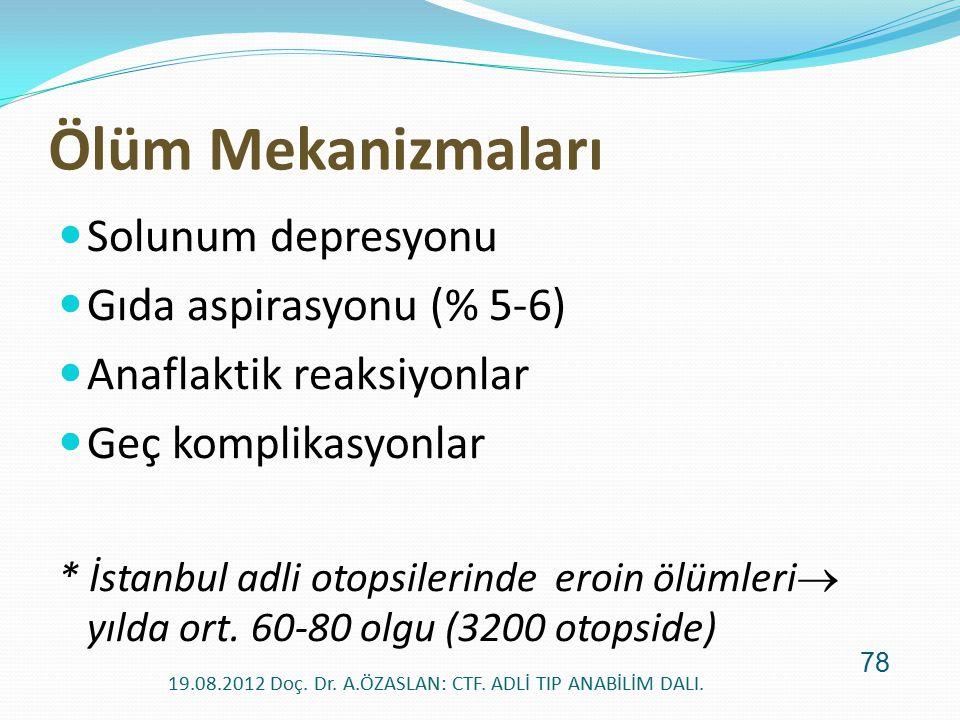 Ölüm Mekanizmaları Solunum depresyonu Gıda aspirasyonu (% 5-6) Anaflaktik reaksiyonlar Geç komplikasyonlar * İstanbul adli otopsilerinde eroin ölümler