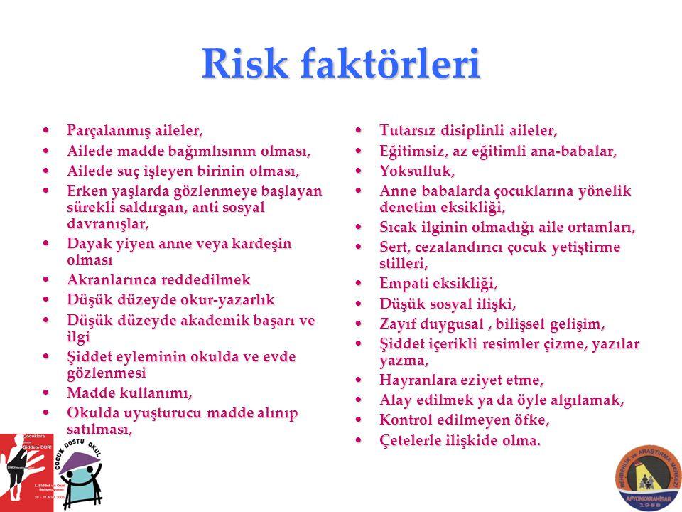 Risk faktörleri Parçalanmış aileler,Parçalanmış aileler, Ailede madde bağımlısının olması,Ailede madde bağımlısının olması, Ailede suç işleyen birinin