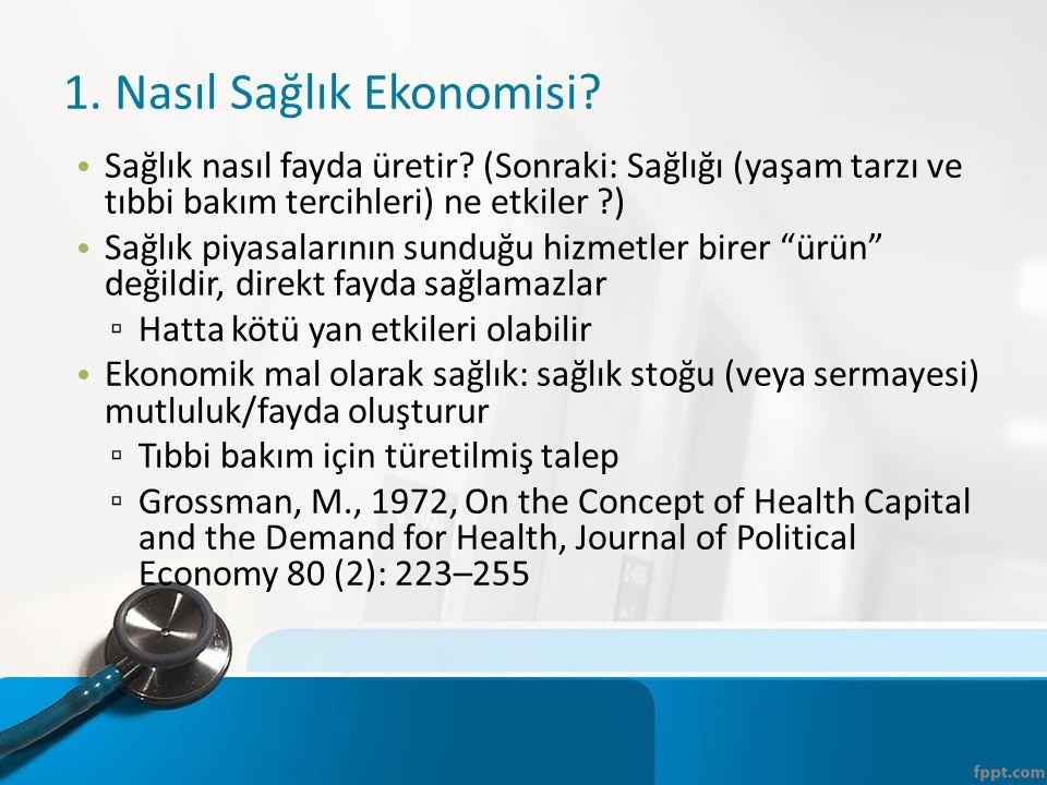 1.Nasıl Sağlık Ekonomisi. Sağlık nasıl fayda üretir.