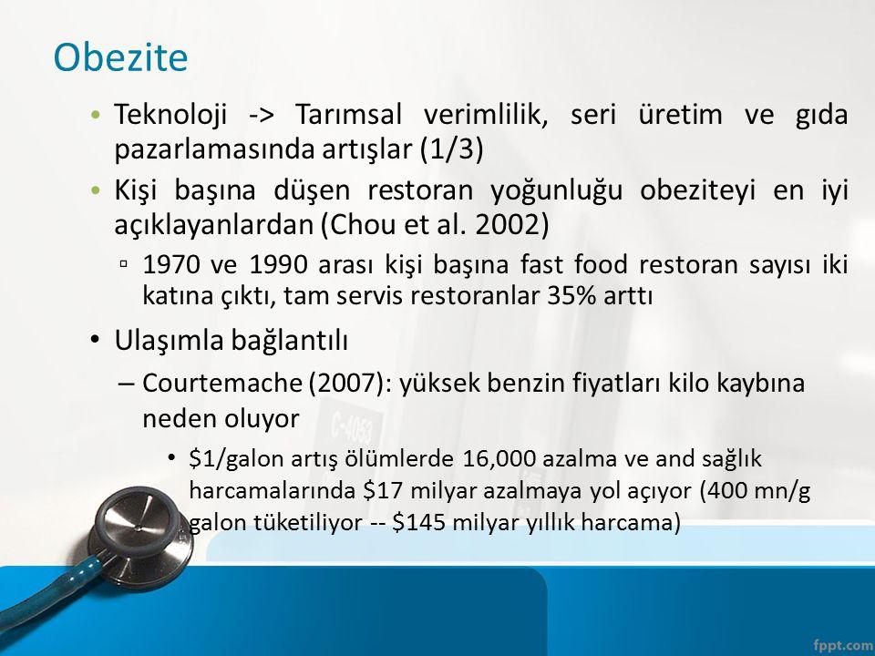 Obezite Teknoloji -> Tarımsal verimlilik, seri üretim ve gıda pazarlamasında artışlar (1/3) Kişi başına düşen restoran yoğunluğu obeziteyi en iyi açıklayanlardan (Chou et al.