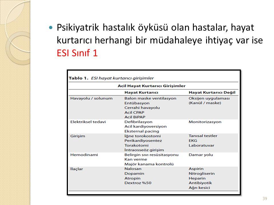 Psikiyatrik hastalık öyküsü olan hastalar, hayat kurtarıcı herhangi bir müdahaleye ihtiyaç var ise ESI Sınıf 1 39