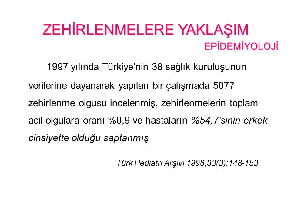 1997 yılında Türkiye'nin 38 sağlık kuruluşunun verilerine dayanarak yapılan bir çalışmada 5077 zehirlenme olgusu incelenmiş, zehirlenmelerin toplam ac