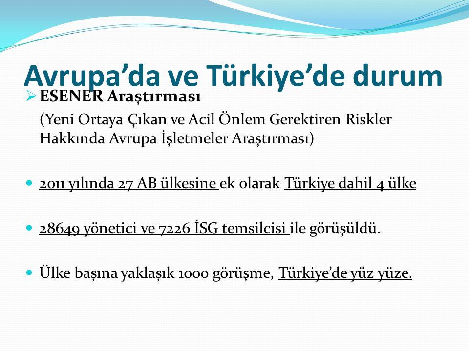 Avrupa'da ve Türkiye'de durum  ESENER Araştırması (Yeni Ortaya Çıkan ve Acil Önlem Gerektiren Riskler Hakkında Avrupa İşletmeler Araştırması) 2011 yı