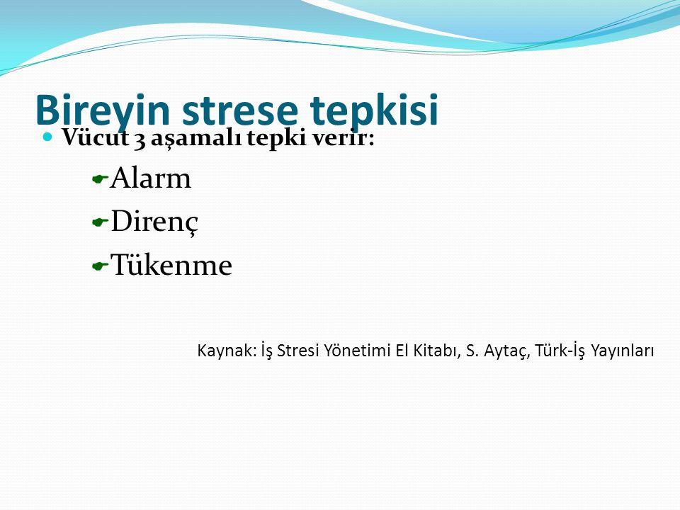 Bireyin strese tepkisi Vücut 3 aşamalı tepki verir:  Alarm  Direnç  Tükenme Kaynak: İş Stresi Yönetimi El Kitabı, S. Aytaç, Türk-İş Yayınları