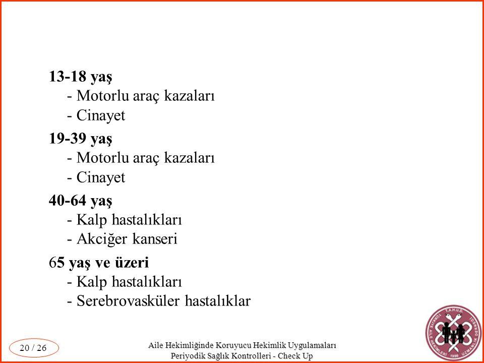 Aile Hekimliğinde Koruyucu Hekimlik Uygulamaları Periyodik Sağlık Kontrolleri - Check Up / 26 20 13-18 yaş - Motorlu araç kazaları - Cinayet 19-39 yaş
