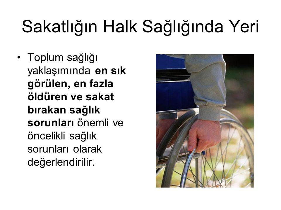 Sunumun amaçları Sakatlığın halk sağlığı içindeki yerini tanımlamak Sakatlığa neden olan faktörlerin neler olduğunu tanımlamak Sakatlığa neden olan faktörlerin Türkiye ve dünyadaki durumu hakkında bilgi edinmek Sakatlıktan korunma stratejilerinin geliştirilmesi için gerekli bilgileri edinmek