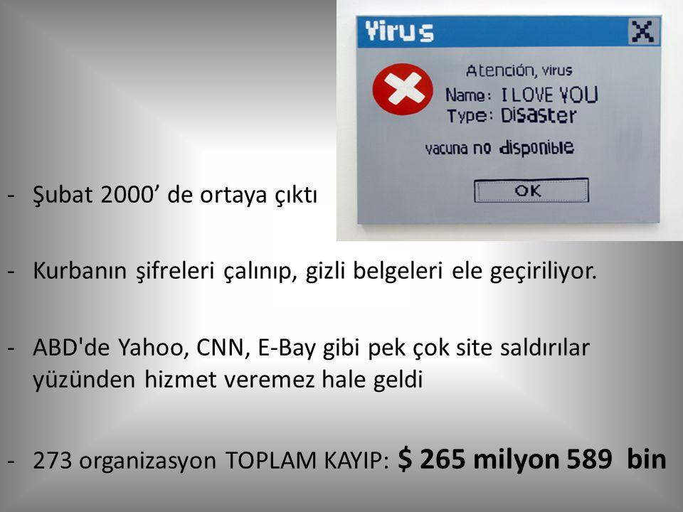 -Şubat 2000' de ortaya çıktı -Kurbanın şifreleri çalınıp, gizli belgeleri ele geçiriliyor.