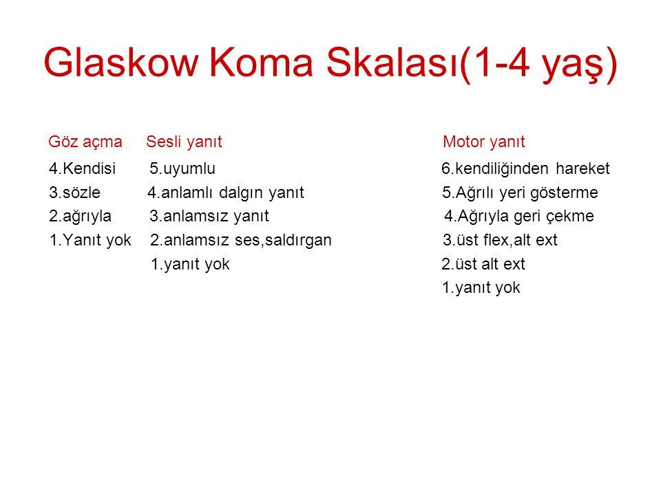 Glaskow Koma Skalası(1-4 yaş) Göz açma Sesli yanıt Motor yanıt 4.Kendisi 5.uyumlu 6.kendiliğinden hareket 3.sözle 4.anlamlı dalgın yanıt 5.Ağrılı yeri